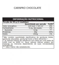 CARNPRO - TABELA NUTRICIONAL