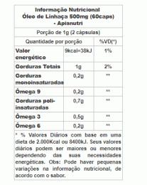 Óleo de Linhaça 500mg (60caps)